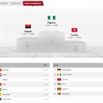 FIBAアフリカ選手権もやってたんですね