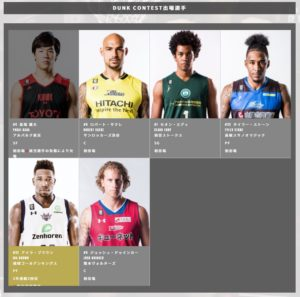 B.LEAGUE ALL-STAR GAME 2018 ダンクコンテスト出場選手