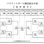 チーム長野「福井しあわせ元気国体」へ!ぜったい史上最高のチーム長野になる!