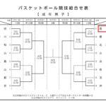 チーム長野「いきいき茨城ゆめ国体」へ!ぜったい史上最高のチーム長野になる!!